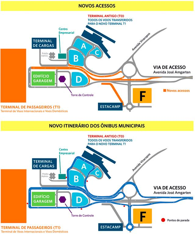 internasjonale kart Internasjonale flyplassen Viracopos kart   Kart over  internasjonale kart